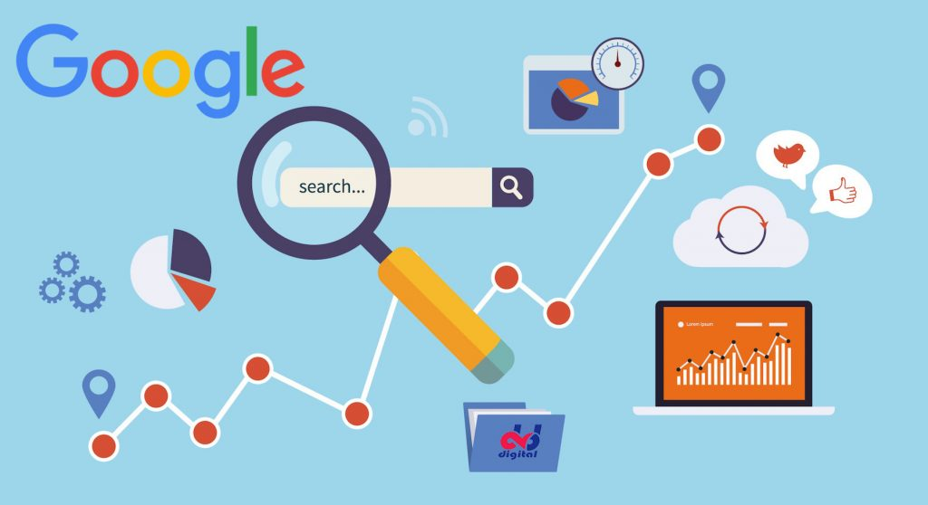 10 Ways to improve Your Google Rankings